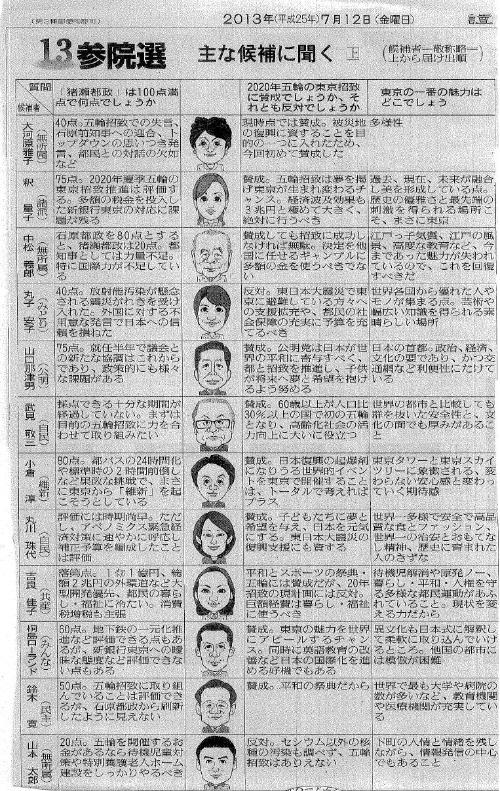 2013_07_12読売朝刊 鈴木信行候補をガンスルー