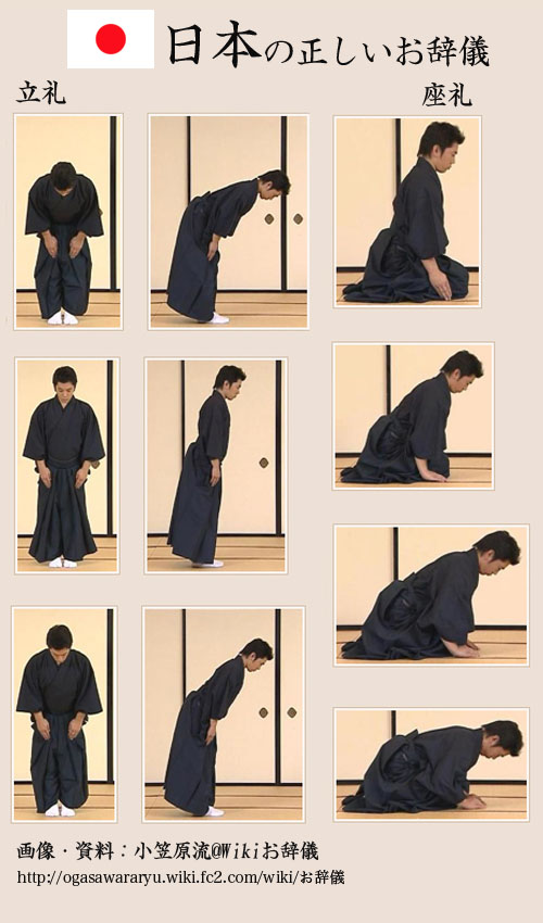 日本式の立礼は、これ