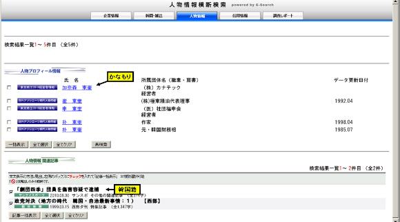 「東奎」を「人物情報横断検索」した結果、該当者は全て朝鮮人(韓国人)