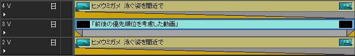EDIUS チューブサークルの中心にタイトルを置く タイムライン 優先順位あり