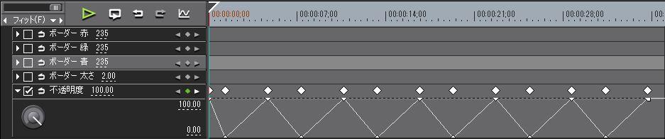 EDIUS チューブサークルの中心にタイトルを置く ピクチャ タイムライン 直線