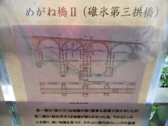 めがね橋24