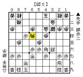 単に▲3六銀の変化 図5