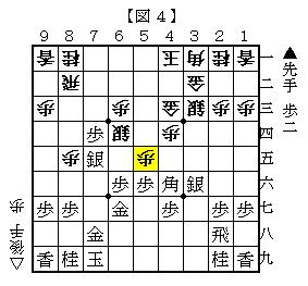 単に▲3六銀の変化 図4