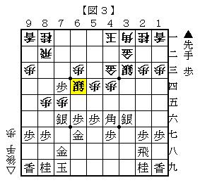 単に▲3六銀の変化 図3