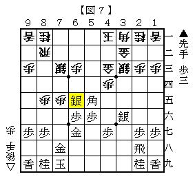 単に▲3六銀の変化 図7
