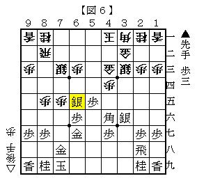 単に▲3六銀の変化 図6