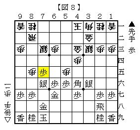 単に▲3六銀の変化 図8