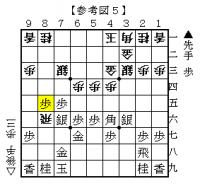 単に▲3六銀の変化 参考図5