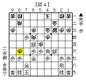 ▲7五歩のこじ開けがある 図4