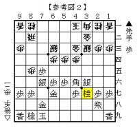 ▲7五歩のこじ開けがある 参考図2