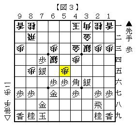 ▲7五歩のこじ開けがある 図3