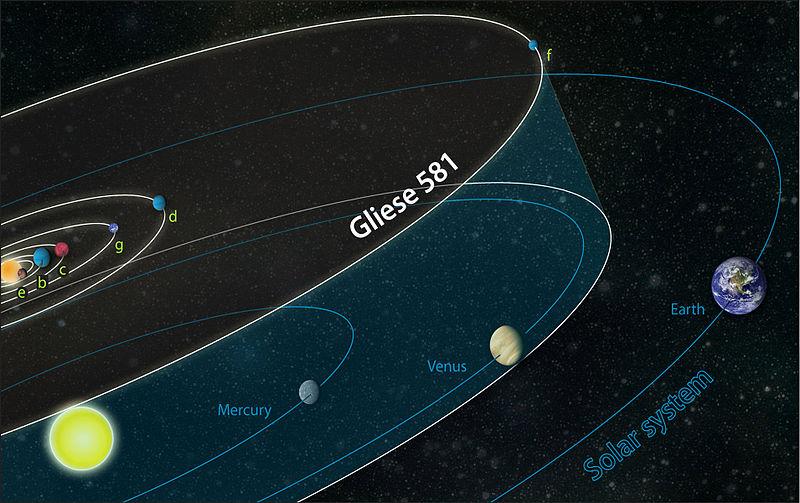 8 軌道比較
