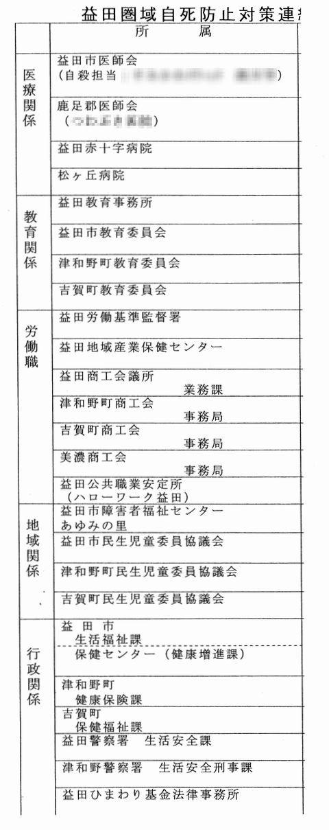 自殺防止連絡会2
