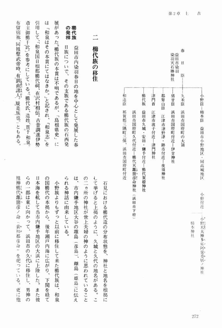 春日族・櫛代族・小野族.jpg