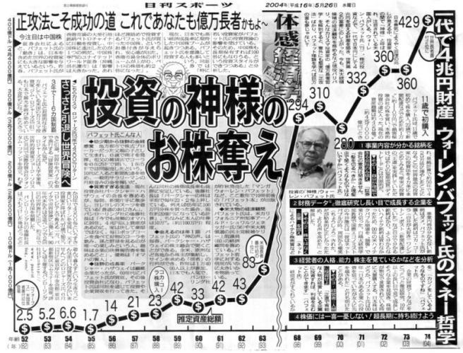 nikkansports040526.jpg