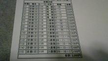 ルイージのだんぼーる★はうす-SBSH04821.JPG