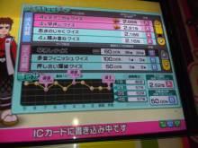 ルイージのだんぼーる★はうす-SBSH0212.JPG
