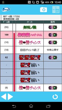 14データ1