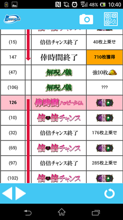 15データ2