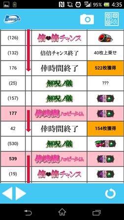 21日データ15