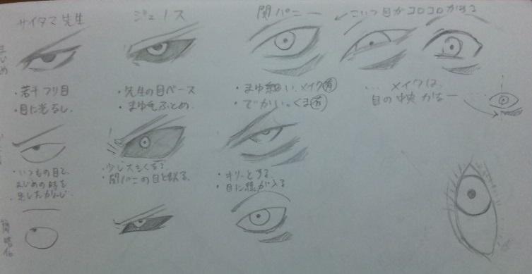 目の描き分け