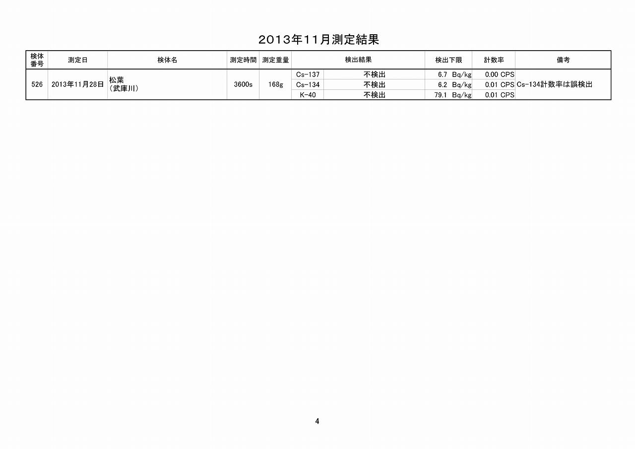 2013年11月測定結果_04