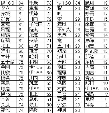 kantai_20140112001209a64.png