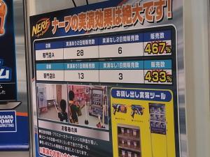 2013 東京おもちゃショー 業者日:タカラトミー:ナーフ016