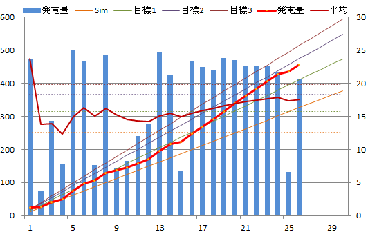 20131126graph.png
