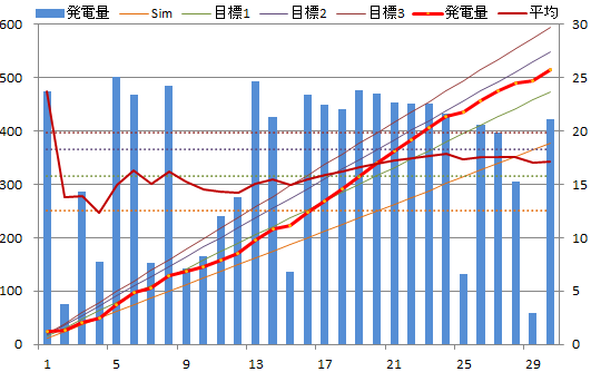 20131130graph.png