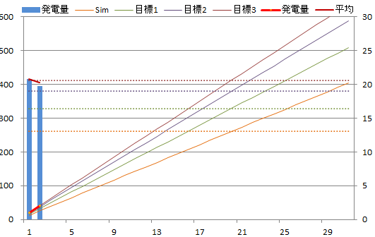 20131202graph.png