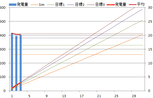 20131203graph.png