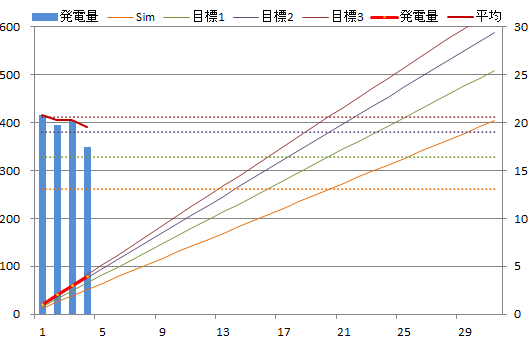 20131204graph.png