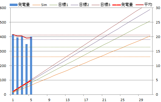 20131205graph.png