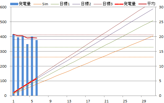 20131206graph.png