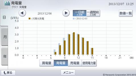 20131206hemsgraph.png