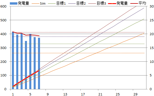 20131207graph.png