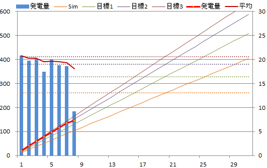 20131208graph.png
