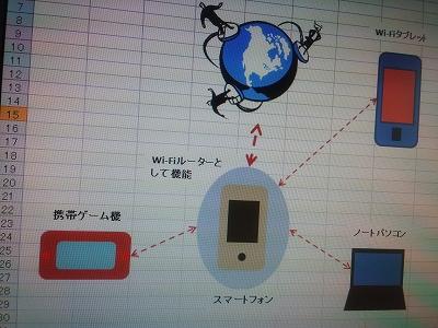 エクセル作図