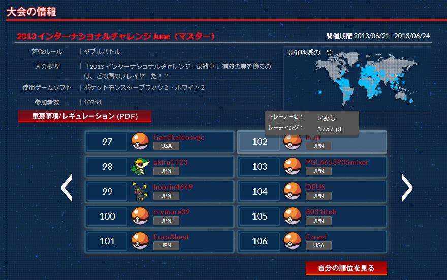 INC2013(6)_ランキング