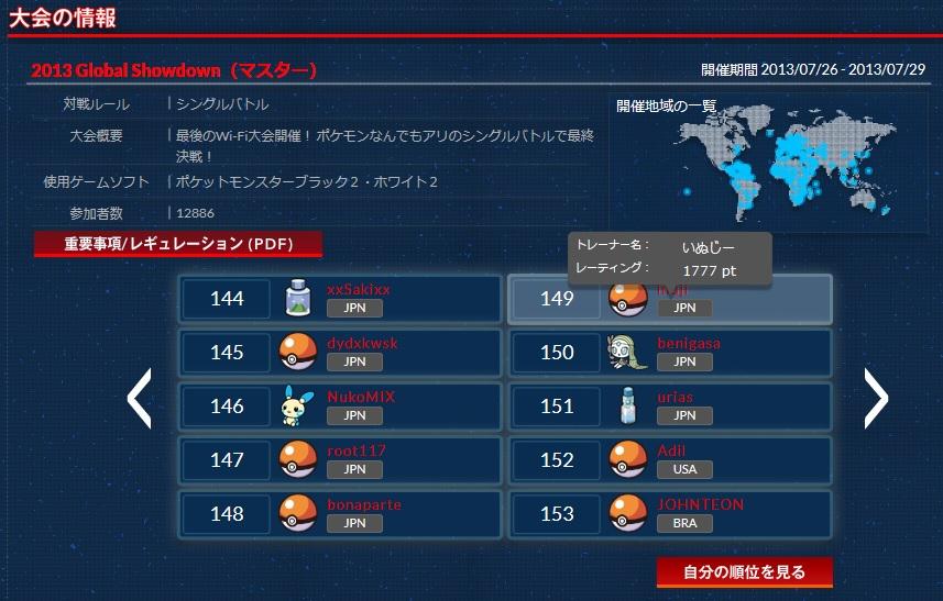 GSD2013_ランキング(149位、レート1777)