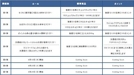 『げん玉』リニューアル記念キャンペーン詳細