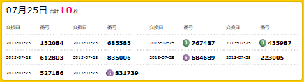 『ハピタス毎日宝くじ』7月25日当選結果