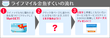 『ライフマイル』の金魚すくいキャンペーン!!2