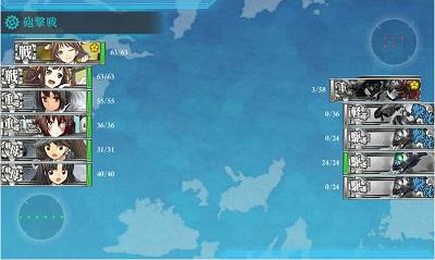 海戦ターム