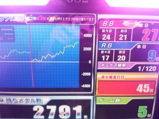 2013-06-28   マイ1ラスト