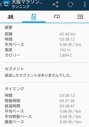 大阪マラソン2014ガーミン1