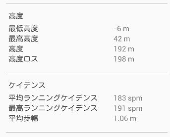 大阪マラソン2014ガーミン2