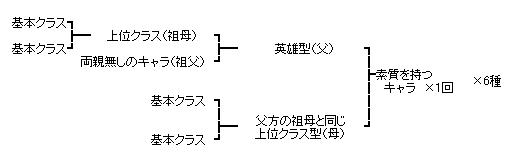 仙神型作成01